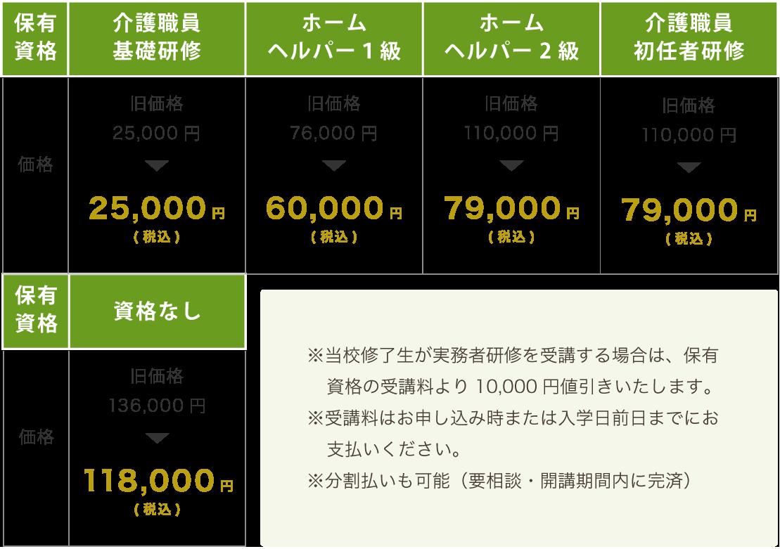 教育・研修センター(スライス用)_07