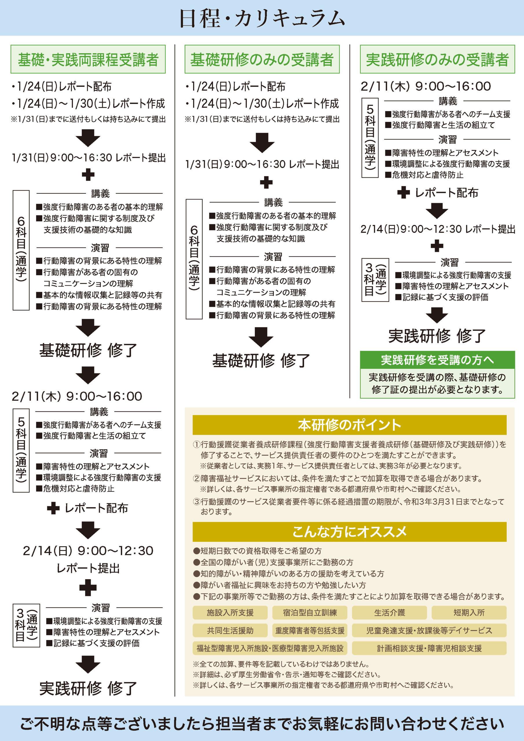 強度行動障害支援者養成研修チラシ(2021-01)改定版-ウラ