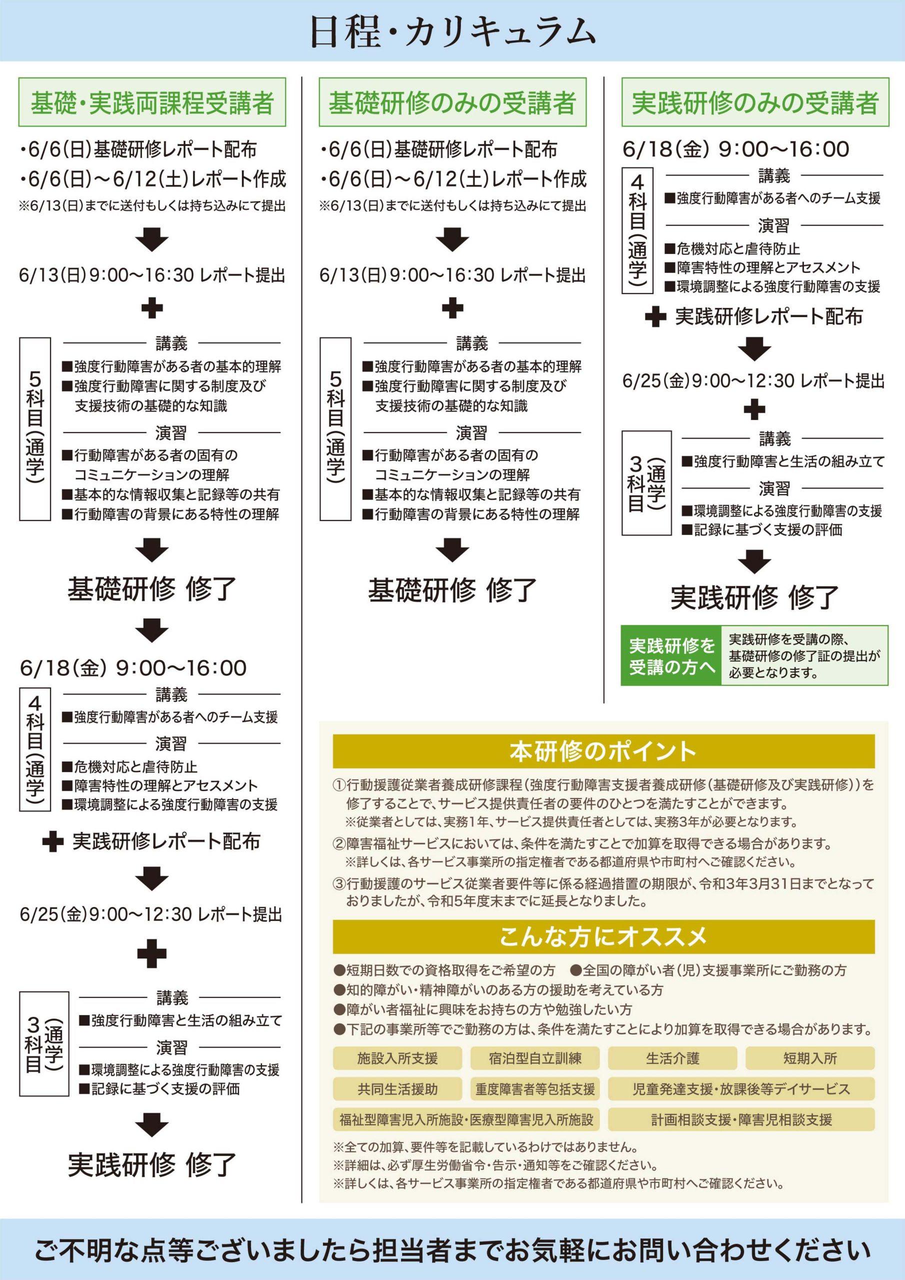 強度行動障害支援者養成研修チラシ(2021-06)通信・通学-ウラ