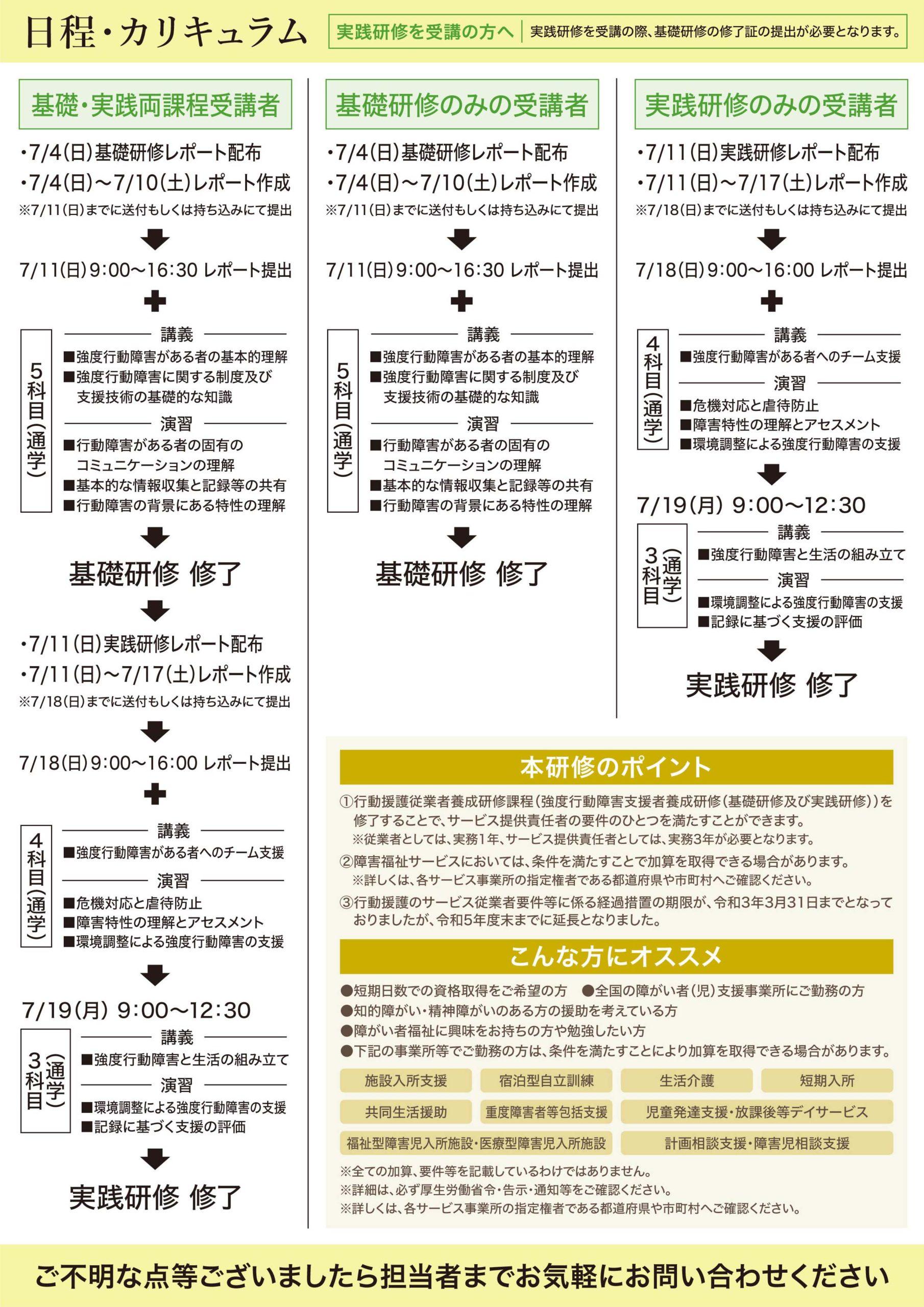 強度行動障害支援者養成研修チラシ(2021-07)通信・通学-ウラ