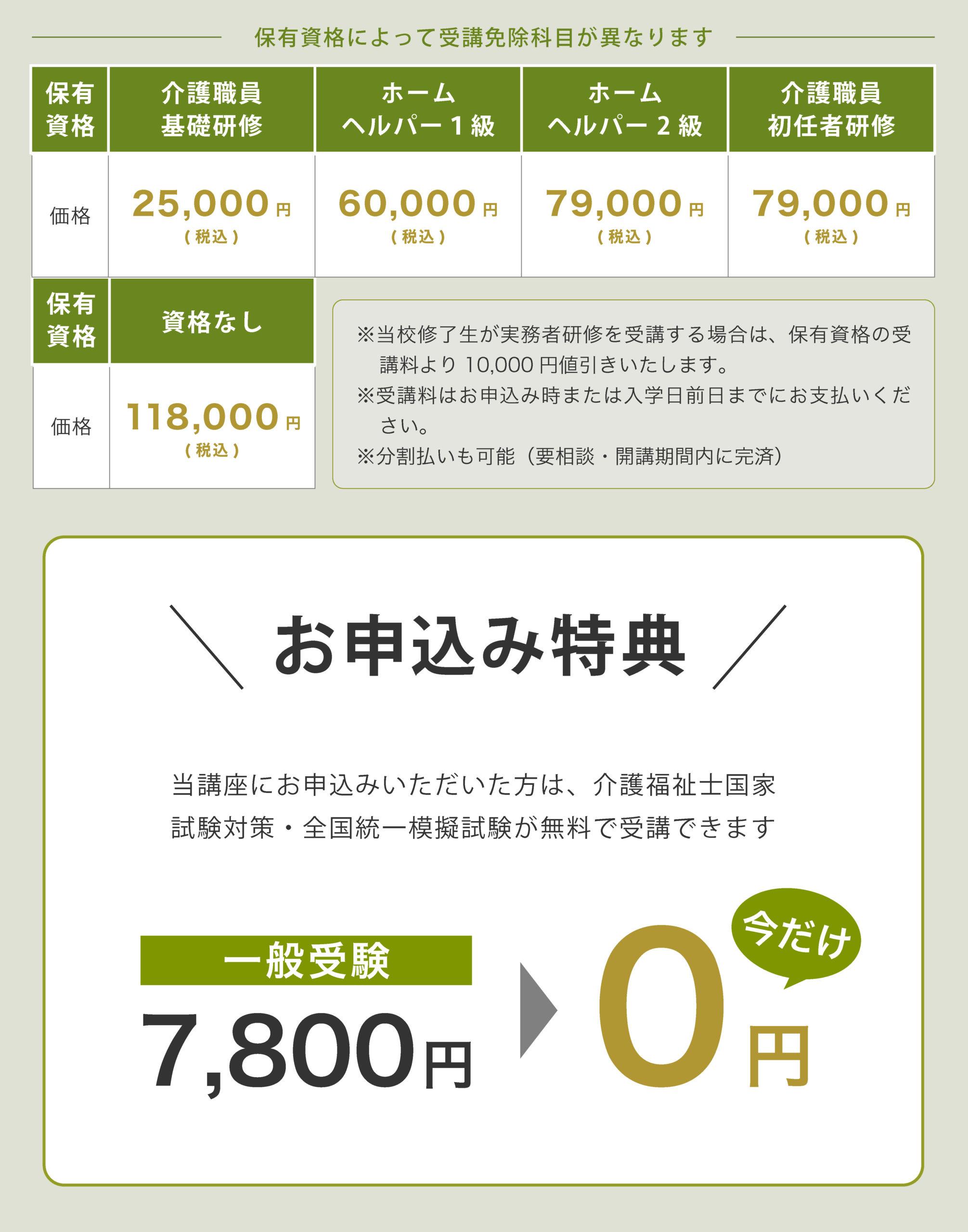 介護福祉士実務者研修受講料(お申し込み特典版)